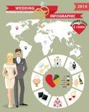 Wedding infographics set with world map Stock Image