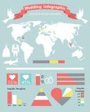 Wedding infographics set with world map Stock Photo