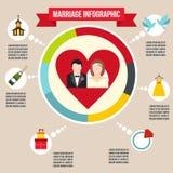 Wedding marriage infographic Stock Photography