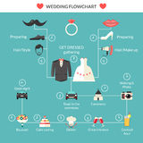 Wedding Planning In Style Flowchart Design Stock Photos