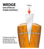 Wedge. Simple machine Stock Photo