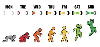Weekly working life evolution colorful battery. Working life evolution cycle from Monday to Sunday concept in colorful stick figure and battery icon style on Stock Photography