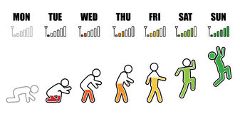 Weekly working life evolution phone signal. Working life evolution cycle from Monday to Sunday concept in colorful stick figure and phone signal icon style on Royalty Free Stock Images