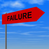 Weg aan mislukking Stock Foto