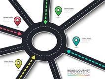 Wegreis en het infographic malplaatje van de Reisroute met speldwijzer Stock Afbeelding