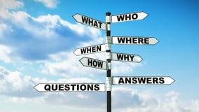 Wegweiser von Fragen und Antworten lizenzfreie abbildung