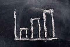 Weißer Kreideabgehobener betrag als aufwärts Balkendiagramm auf schwarzem Bretthintergrund Lizenzfreie Stockfotos