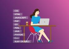 Weibliche Programmierung der Frauen in Programmierungskarrierewebsiteentwicklung lizenzfreie stockfotografie