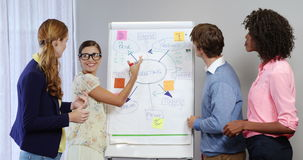 Weiblicher Unternehmensleiter, der Flussdiagramm auf whiteboard mit Mitarbeitern bespricht stock video