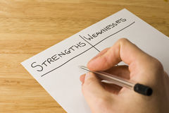 Weighing Up The Strengths and Weaknesses. Of your business - the internal part of a SWOT analysis Royalty Free Stock Image