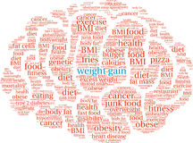 Weight Gain Brain Word Cloud Stock Image