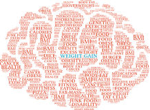 Weight Gain Brain Word Cloud Stock Photos