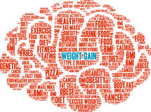 Weight Gain Brain Word Cloud Royalty Free Stock Image