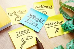 Weight lose and sticks with words nutrition and patience. Weight lose and sticks with words nutrition, exercise and patience Royalty Free Stock Images