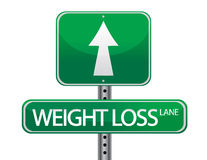 Weight loss Royalty Free Stock Photography