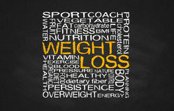 Weight loss concept Stock Photography