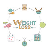 Weight loss concept. Infographic with diet and healthy lifestyle symbol Royalty Free Stock Photography