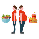 Weight loss concept. Vector illustration. Figures of women thick Stock Photography