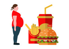 Weight loss concept. Vector illustration. Figures of women thick Royalty Free Stock Photography