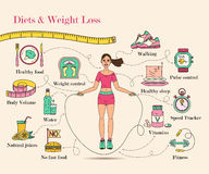 Weight Loss, Diet infographics. Fitness and health card. Thin line design. Vector pictograms Stock Image