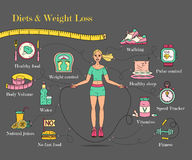 Weight Loss, Diet infographics. Stock Images