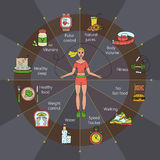 Weight Loss, Diet infographics. Royalty Free Stock Images