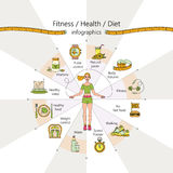 Weight Loss, Diet infographics. Fitness and health card. Thin line design. Vector pictograms Royalty Free Stock Photo