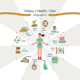 Weight Loss, Diet infographics. Fitness and health card. Thin line design. Vector pictograms Royalty Free Stock Images