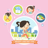 Weight loss diet tips in flat design Royalty Free Stock Photography