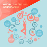 Weight loss diet tips inforgraphic Stock Images