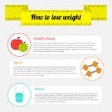Weight loss infographic. Healthy food, sport fitne Royalty Free Stock Photos