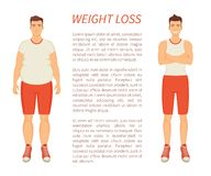 Weight Loss Man Transformation Vector Illustration. Weight loss man transformation poster with text sample vector. Healthcare and improvement of body strength royalty free illustration