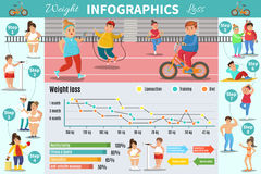 Weight Loss Program Infographic Concept. With eight steps leading to slim and healthy body vector illustration Stock Photography