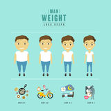 Weight loss steps. In flat design style Stock Image
