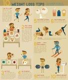 10 weight loss tips vector illustration
