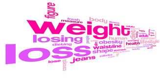 Weight loss word cloud Royalty Free Stock Photography
