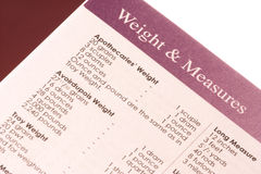 Weight and Measures. Isolated image of weight and measures reference found in a diary Royalty Free Stock Photography