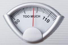 Weight scale indicating too much Royalty Free Stock Photos