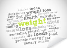 Weight word cloud Royalty Free Stock Images