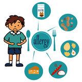 Weinig jongen en allergiepictogramreeks Stock Afbeelding