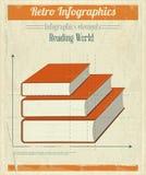 Weinlese Retro Infographics Bücher Lizenzfreie Stockfotos