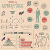 Weinlese infographics Gestaltungselemente Stockbilder