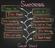 Weise zum Erfolg Stockfoto
