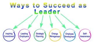 Weisen, als Führer zu folgen stock abbildung