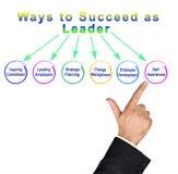 Weisen, als Führer zu folgen lizenzfreie abbildung