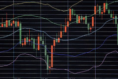 wekslowy mapy rynek zagraniczny Zdjęcia Stock