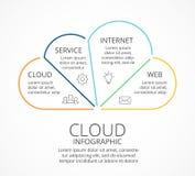Wektor chmura usługuje infographic, liniowego diagram, płaski wykres, sieci prezentaci mapa Internetowy technologii pojęcie z ilustracja wektor