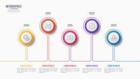 Wektor 5 kroczy infographic projekt, linii czasu mapa royalty ilustracja