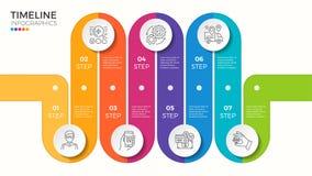 Wektor 7 kroczy wijącej kolorowej linii czasu infographic szablon Fotografia Stock