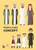 Wektor - Wszystkie grupa wiekowa arabska mężczyzna rodzina Pokolenie mężczyzna Sceny rozwojów ludzie - niemowlęctwo, dzieciństwo, ilustracji